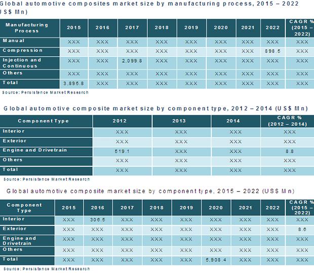 automotive-composites-2015-market