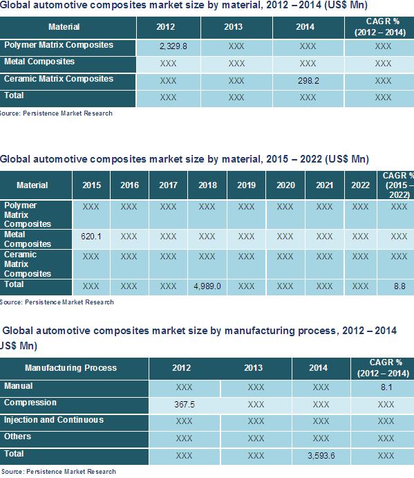 automotive-composites-market