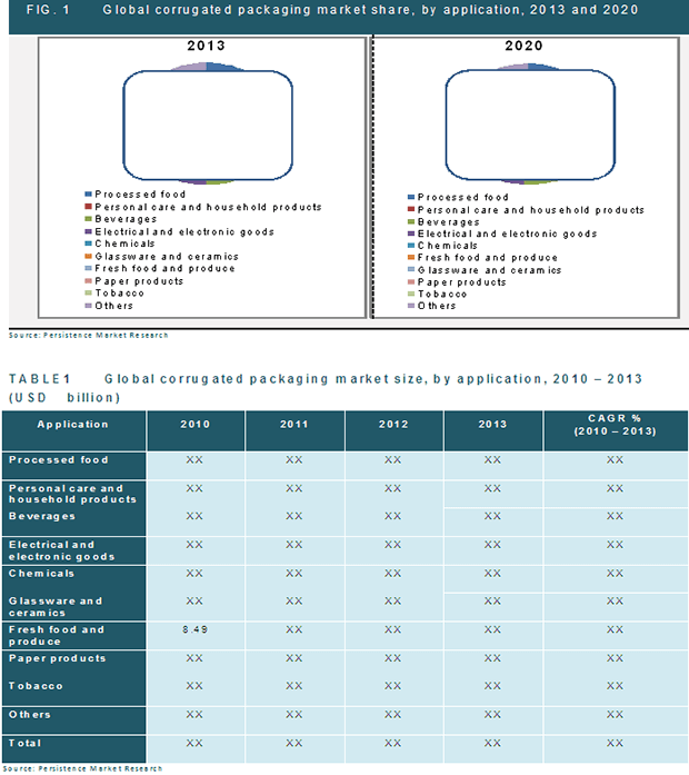 plc research paper
