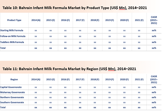 mena-infant-milk-formula-market