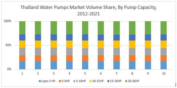 thailand-water-pump-market.png