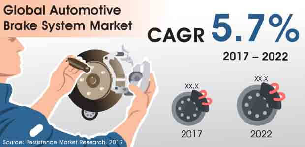 Automotive-Brake-System-Market.jpg