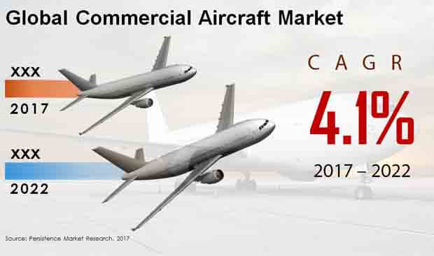 Global Commercial Aircraft Market.jpg
