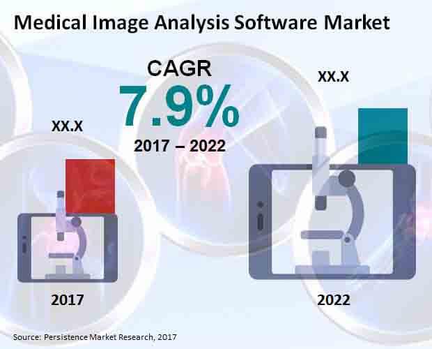 Medical Image Analysis Software Market.jpg