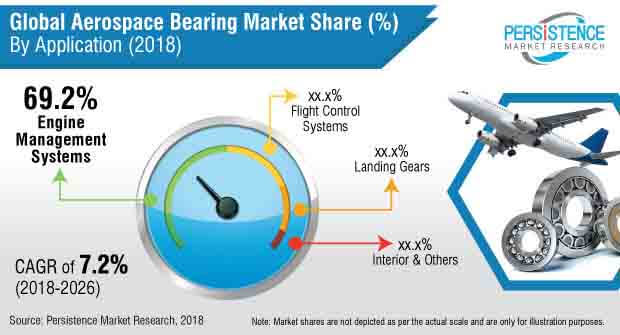aerospace-bearings-market.jpg