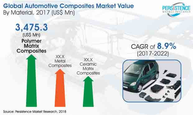 automotive-composites-market.jpg