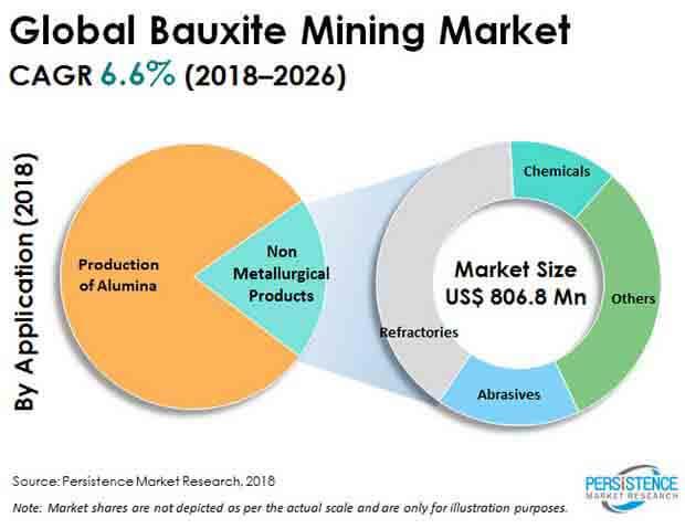 bauxite-mining-market.jpg