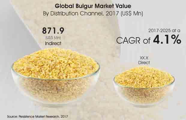 bulgur market image