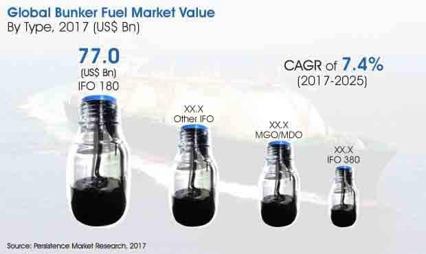 bunker-fuel-market.jpg