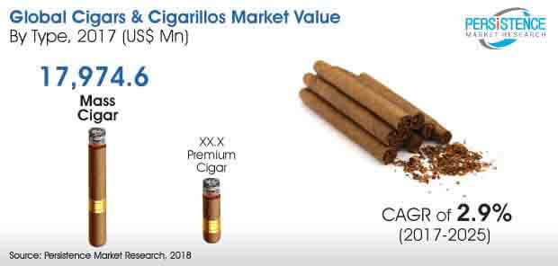 cigars-cigarillos-market.jpg
