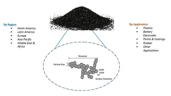 conductive-carbon-black-market