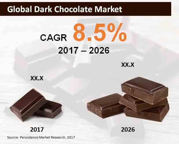 dark-chocolate-market.jpg
