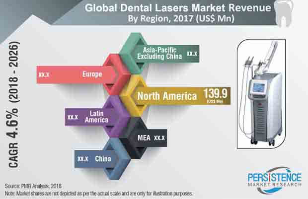 dental-lasers-market.jpg