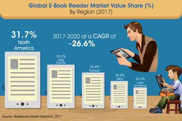 ebook-reader-market.jpg