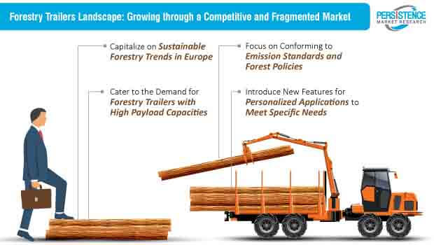 forestry trailers landscape strategy