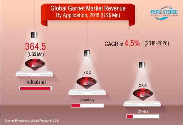 garnet-market.jpg