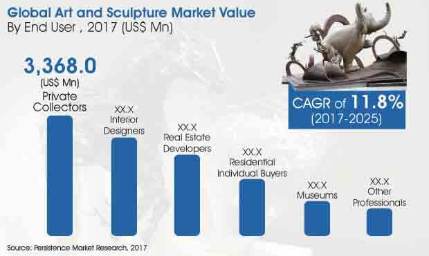 global-art-and-sculpture-market.jpg