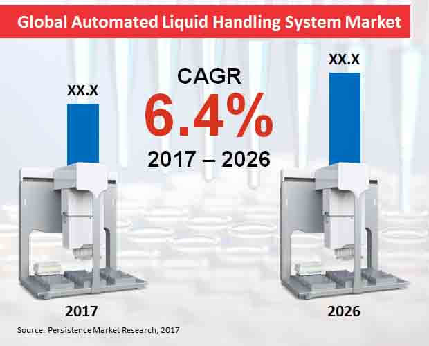 global-automated-liquid-handling-system-market.jpg