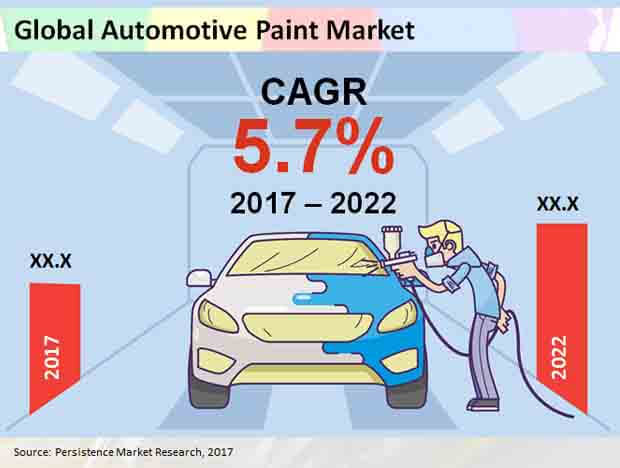 global-automotive-paint-market.jpg