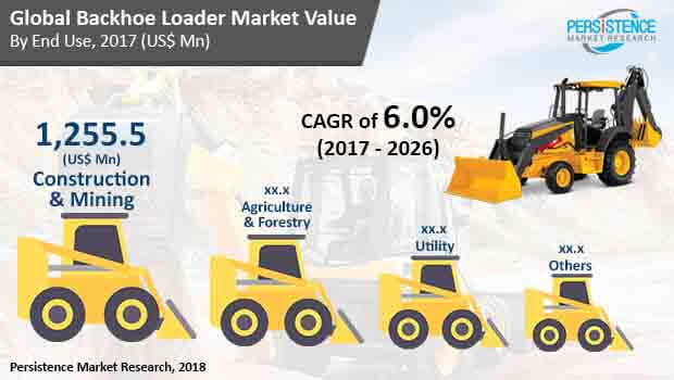 global-backhoe-loader-market.jpg