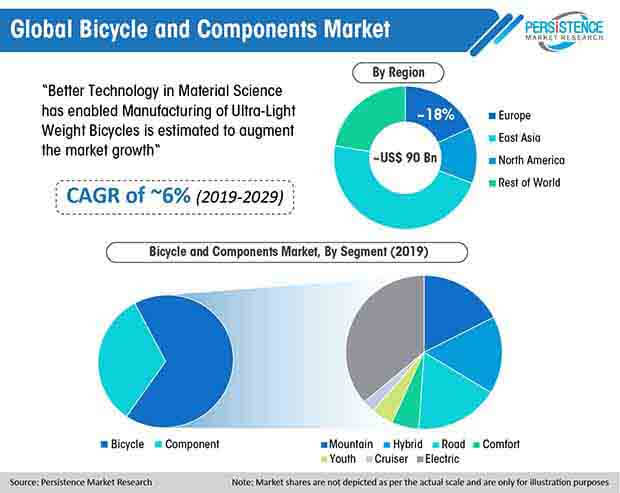 global-bicycle-and-components-market.jpg