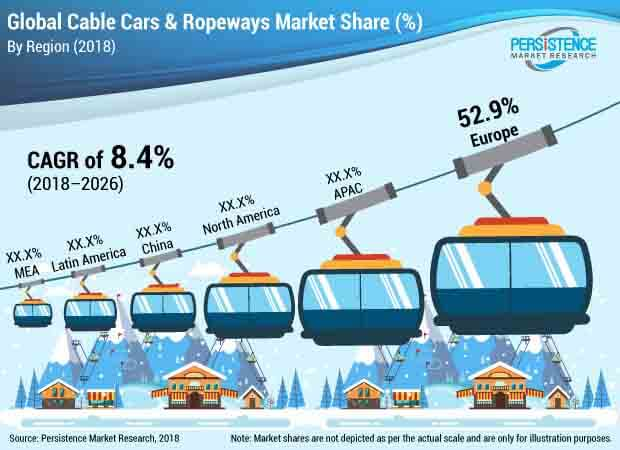 global-cable-cars-and-ropeways-market.jpg
