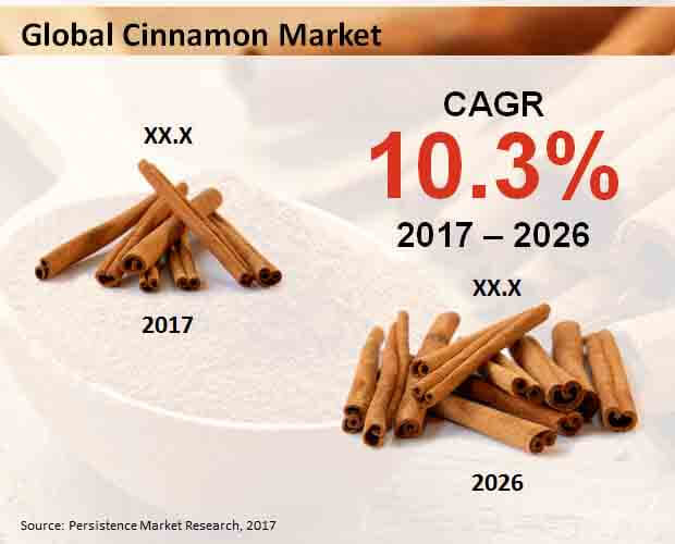 global-cinnamon-market.jpg