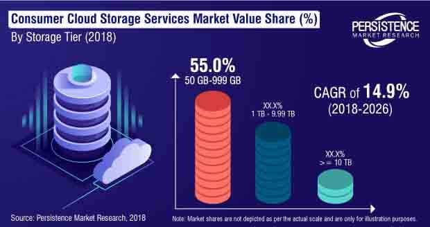 global-consumer-cloud-storage-services-market.jpg