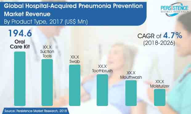 global-hospital-acquired-infection-control-market.jpg