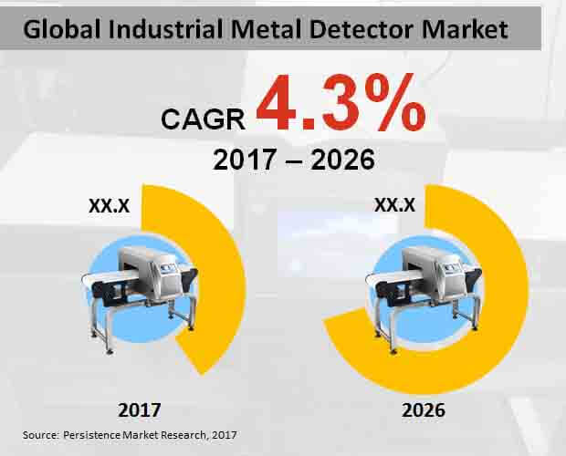 global-industrial-metal-detector-market.jpg