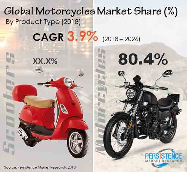 global-motorcycle-market.jpg