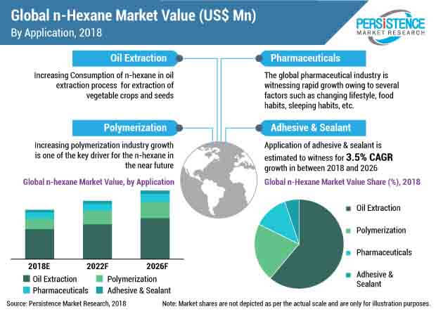 global-n-hexane-market.jpg