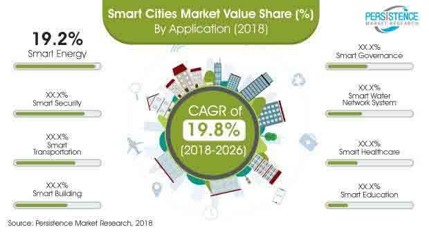 global-smart-cities-market.jpg