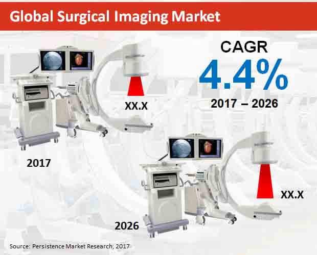 global-surgical-imaging-market.jpg