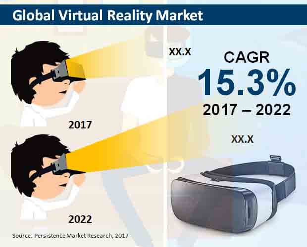 global-virtual-reality-market.jpg