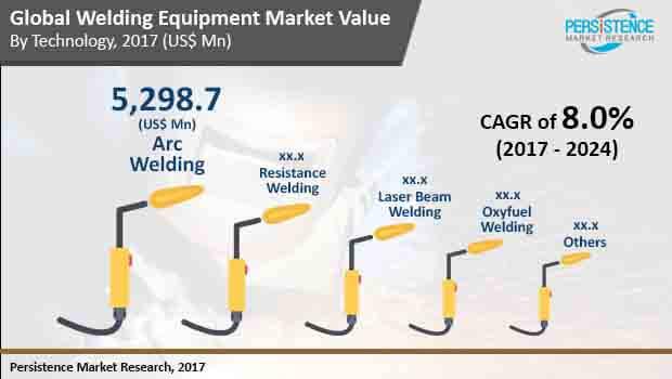 global-welding-equipment-market.jpg