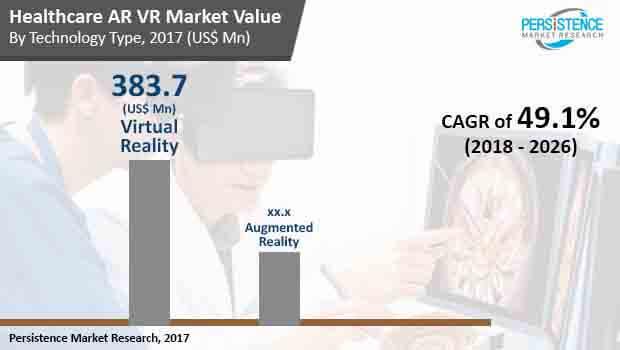healthcare-ar-vr-market.jpg