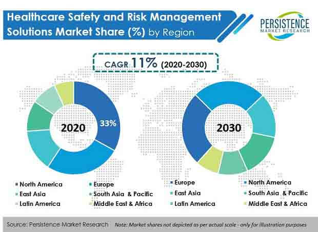 healthcare safety and risk management solutions market region