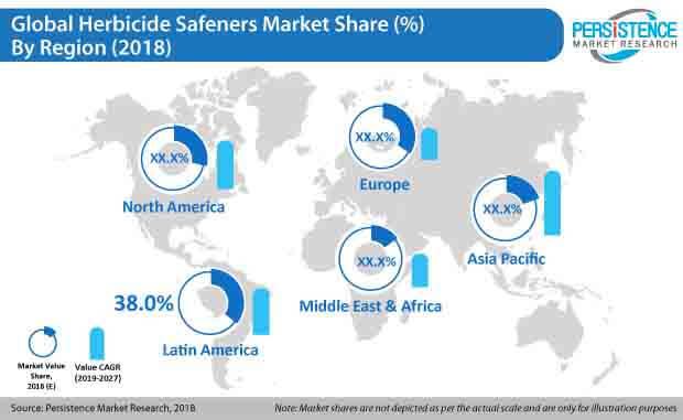 herbicide-safener-market.jpg