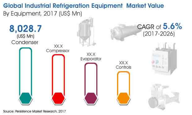 industrial-refrigeration-equipment-market.jpg