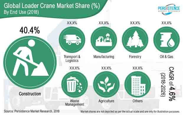 loader-crane-market.jpg