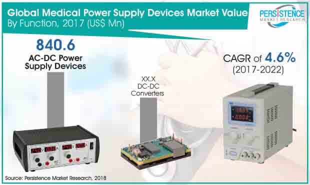 medical-power-supply-devices-market.jpg