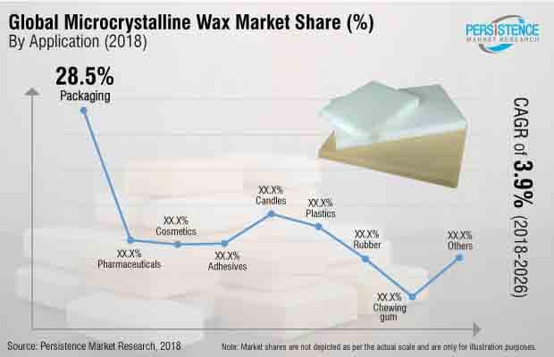 microcrystalline-wax-market.jpg