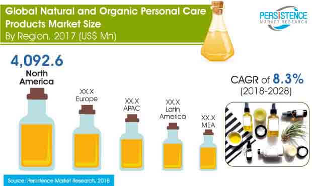 natural-organic-personal-care-product-market.jpg