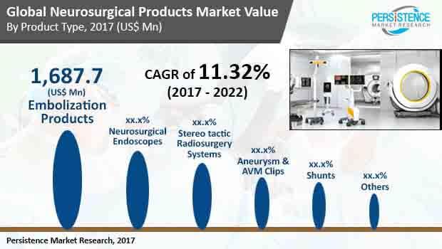 neurosurgical-product-market.jpg