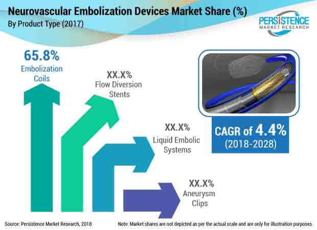 neurovascular-embolization-devices-market.jpg