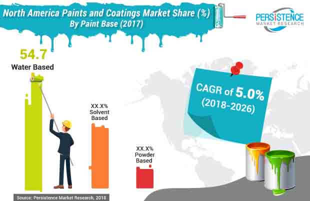 north-america-paints-and-coatings-market.jpg