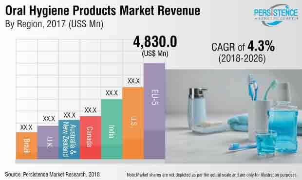 oral-hygiene-products-market.jpg