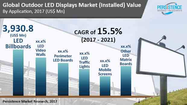 outdoor-led-display-market.jpg