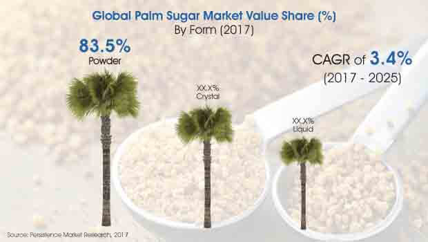 palm-sugar-market.jpg